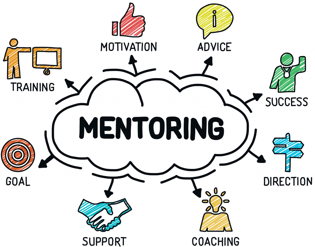 mentoring in practice Developed from 'preparedness to practice, mentoring scheme' july 1999 nhse/imperial college school of medicine 1 mentoring: t heory and practice.