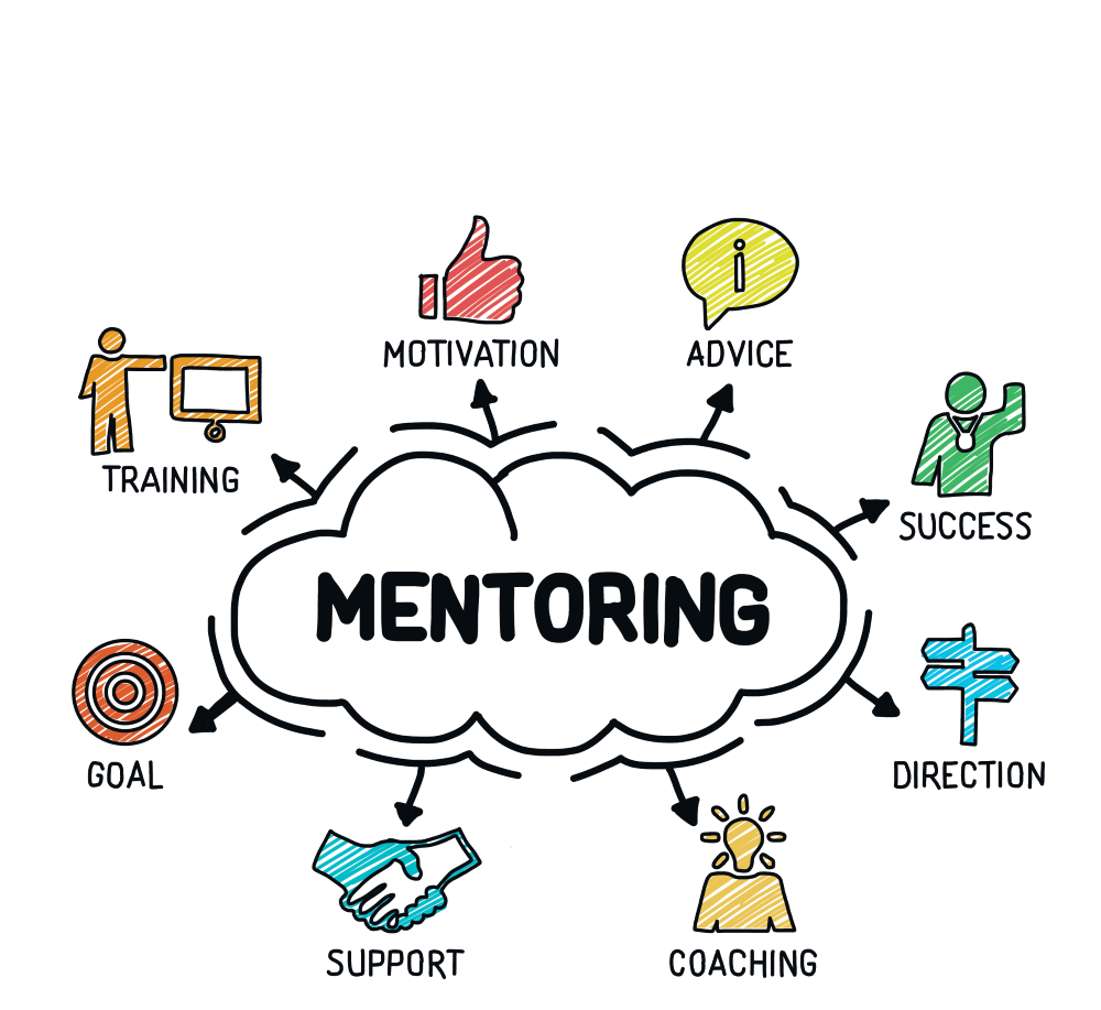 Image result for mentors